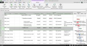 Детальный план в MS Project с назначениями, после загрузки данных из обменных документов
