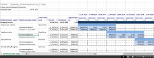 Заполненный обменный документ, содержащий финансовую информацию